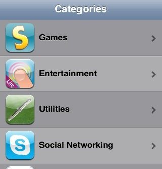 Categorised browsing